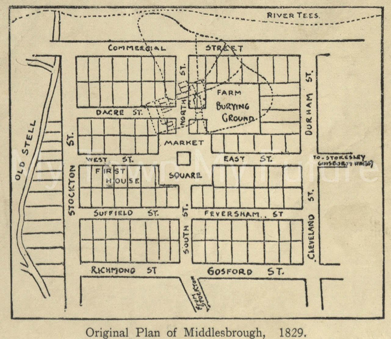 Original plan of Middlesbrough 1829.
